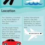 Port Stephens Infographic
