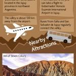 Quebrada de Humahuaca Infographic