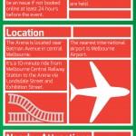 Rod Laver Arena Infographic