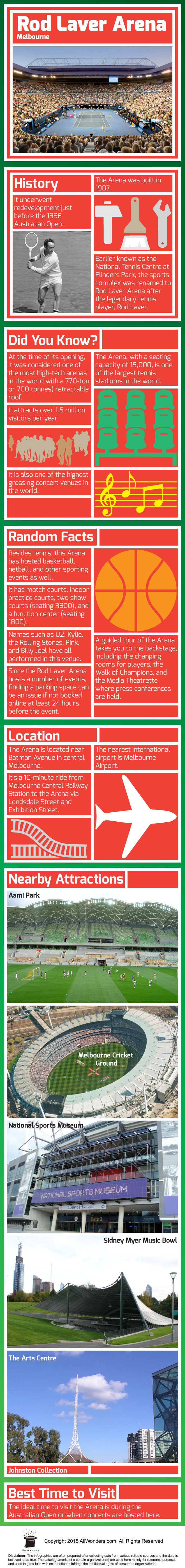 Rod Laver Arena Infographic