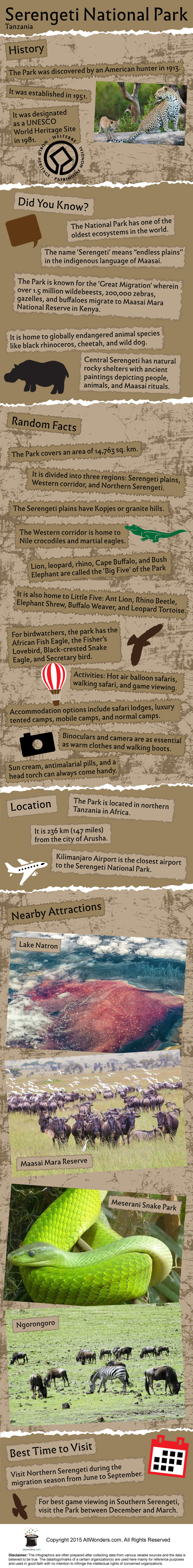 Serengeti National Park Infographic