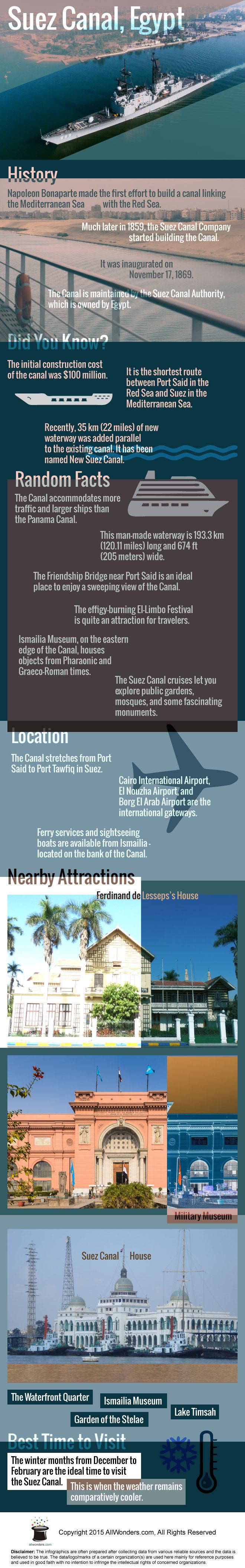 Suez Canal Infographic