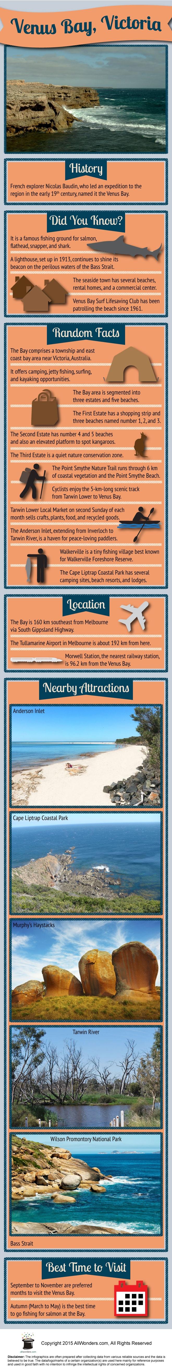Venus Bay Infographic
