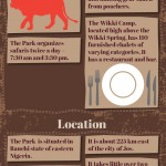 Yankari National Park Infographic