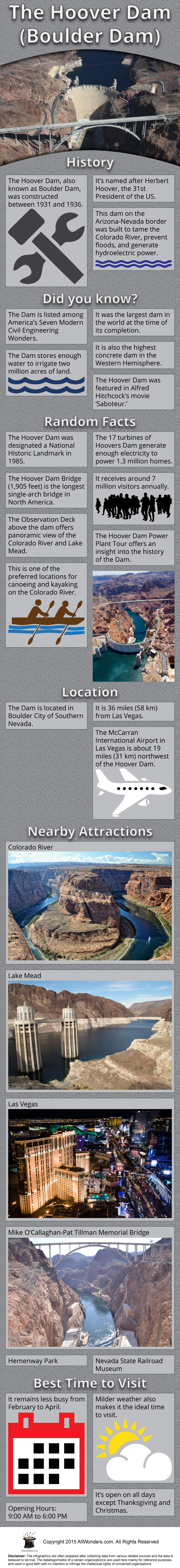 Hoover Dam Infographic