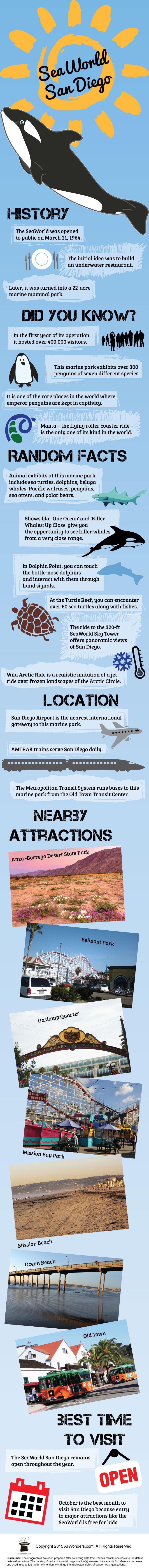 Seaworld San Diego Infographic