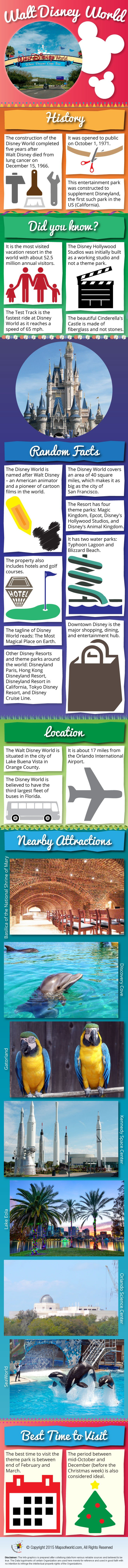 Walt Disney World Florida Infographic