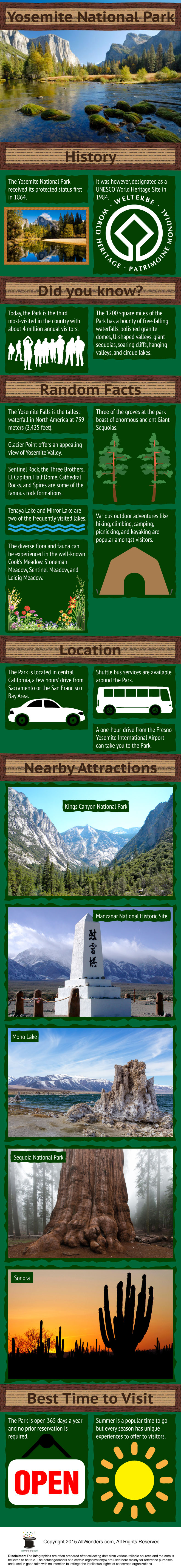 Yosemite National Park Infographic