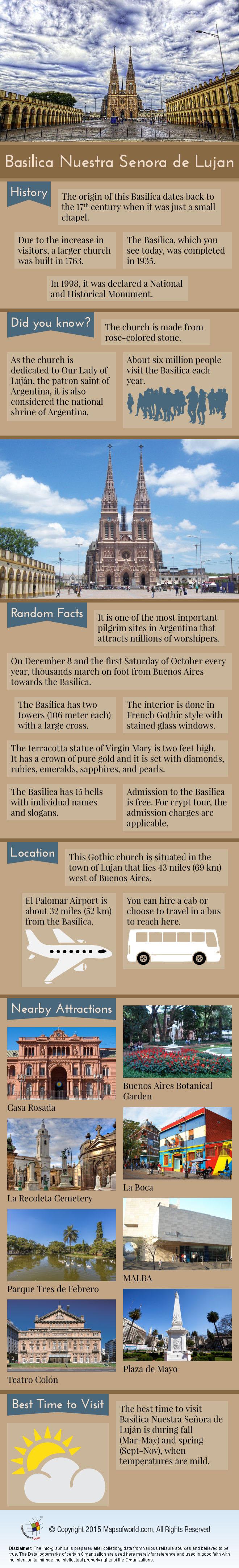 Basilica Nuestra Senora de Lujan Infographic