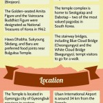 Bulguksa Temple Infographic