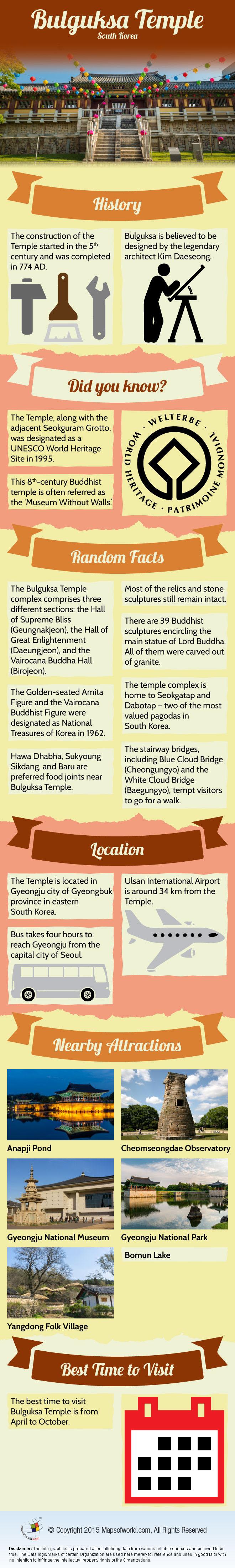 Bulguksa Temple Infographic