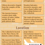 Cathedral of Lima Peru Infographic