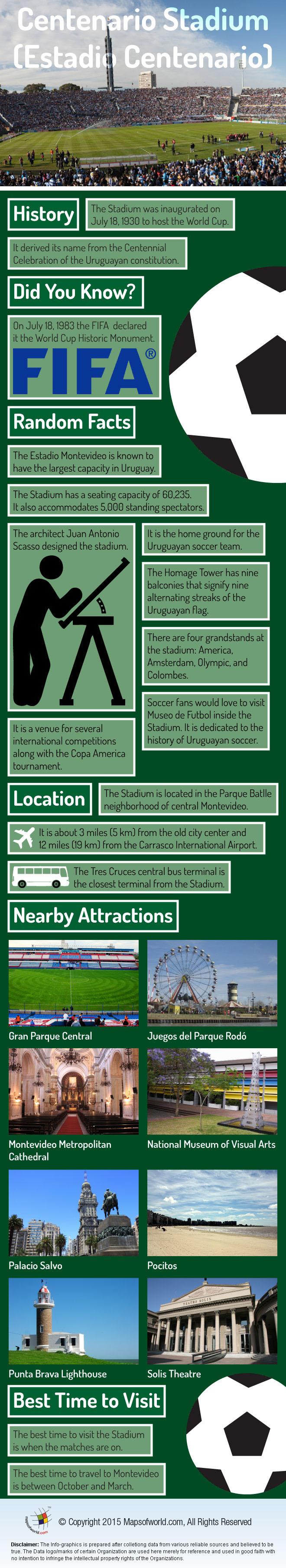 Centenario Stadium Infographic