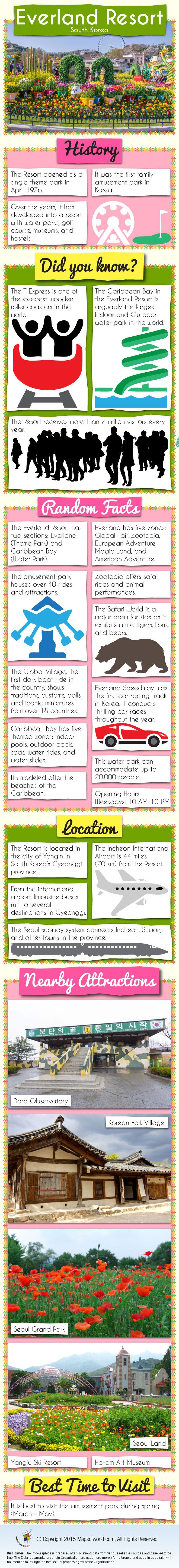 Everland Resort Infographic