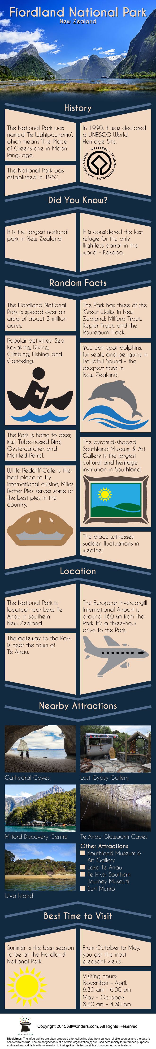 Fiordland National Park Infographic