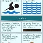 Franz Josef Glacier Infographic