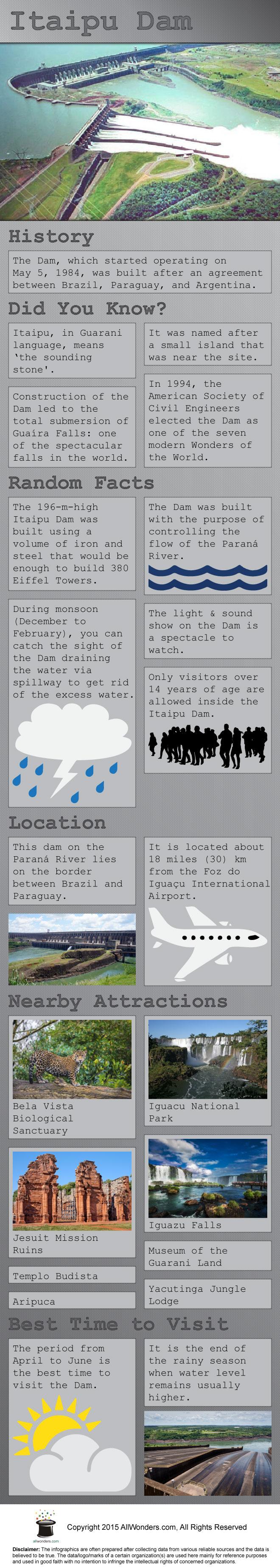 Itaipu Dam Infographic