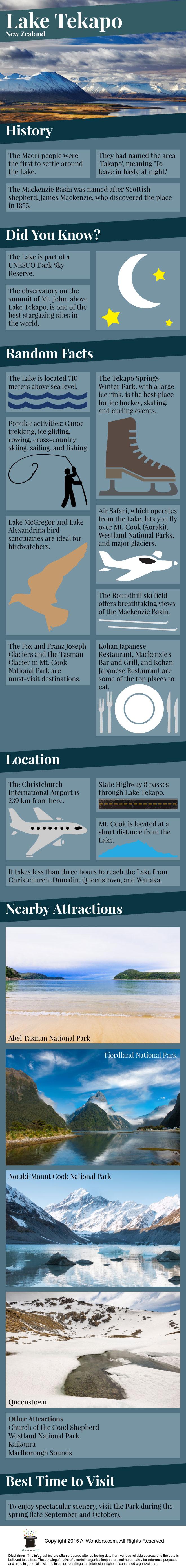 Lake Tekapo Infographic