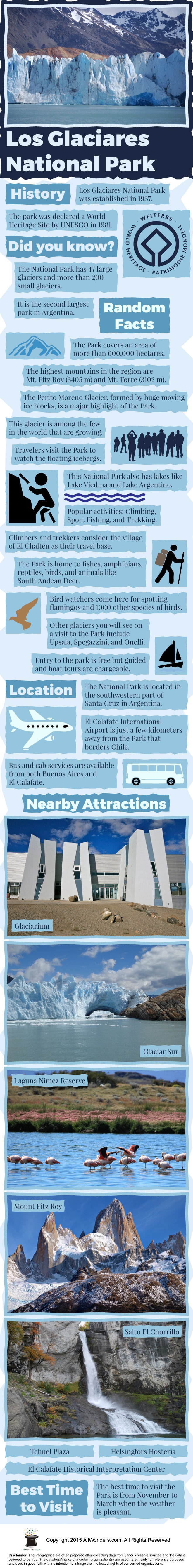 Los Glaciares National Park Infographic