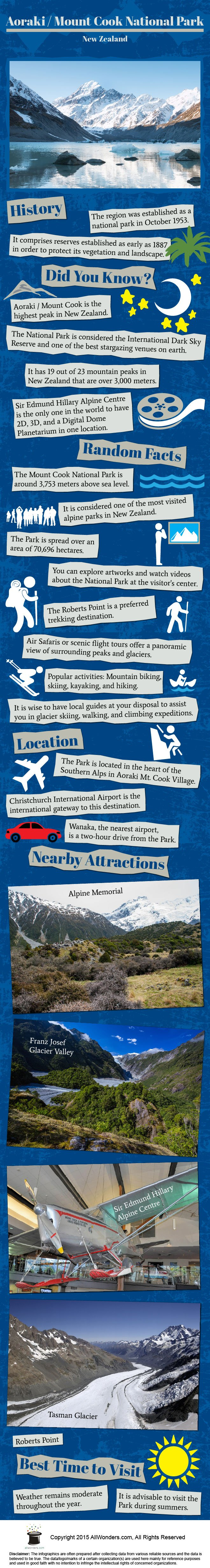 Mount Cook Infographic