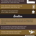 Palacio Salvo Infographic
