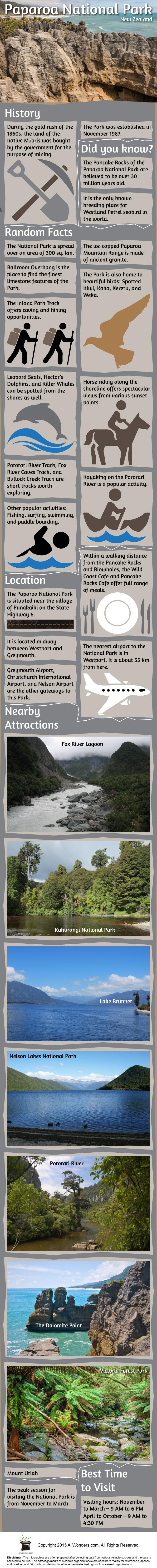 Paparoa National Park Infographic