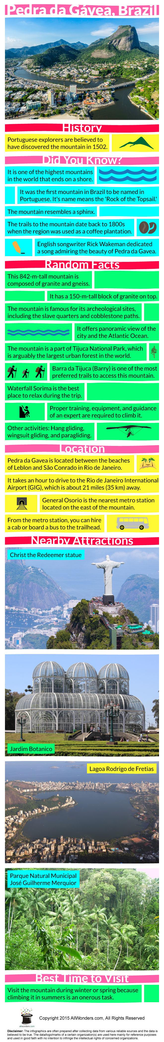 Pedra Da Gavea Infographic