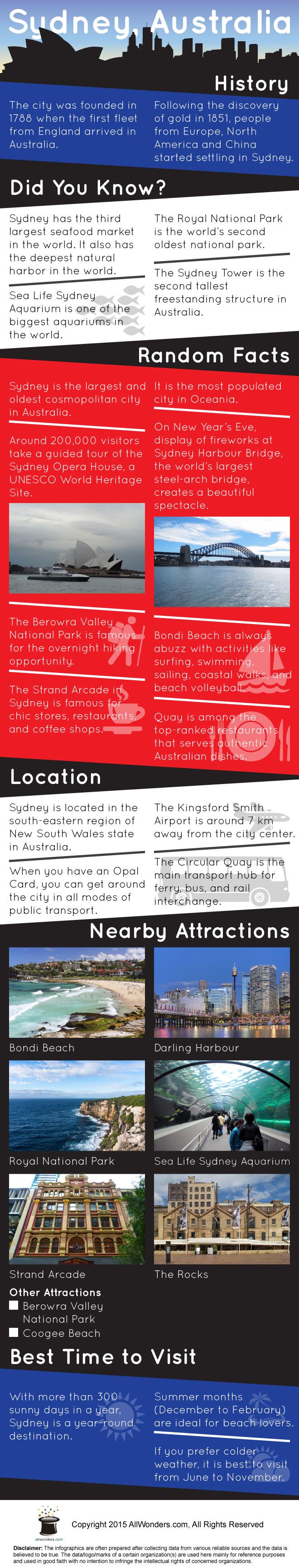 Sydney Infographic
