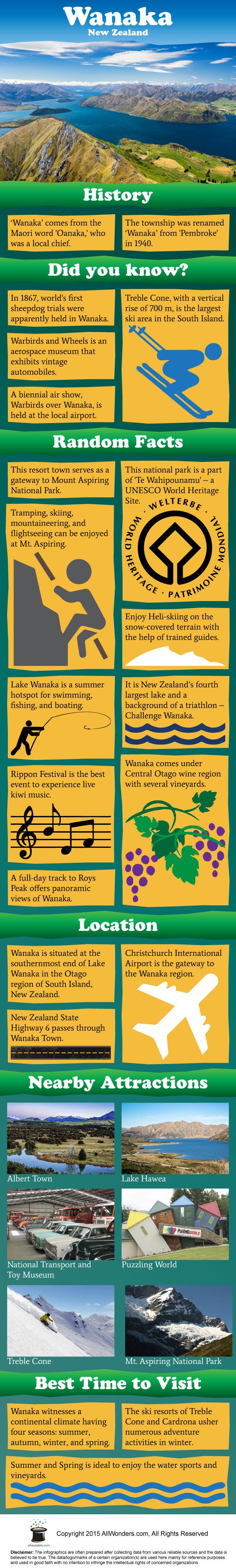 Wanaka Infographic