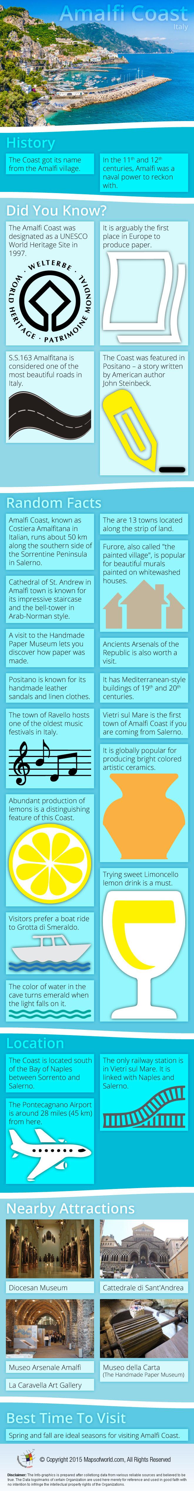 Amalfi Coast Infographic