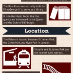 Buckingham Palace Infographic