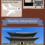 Deoksugung Palace Infographic