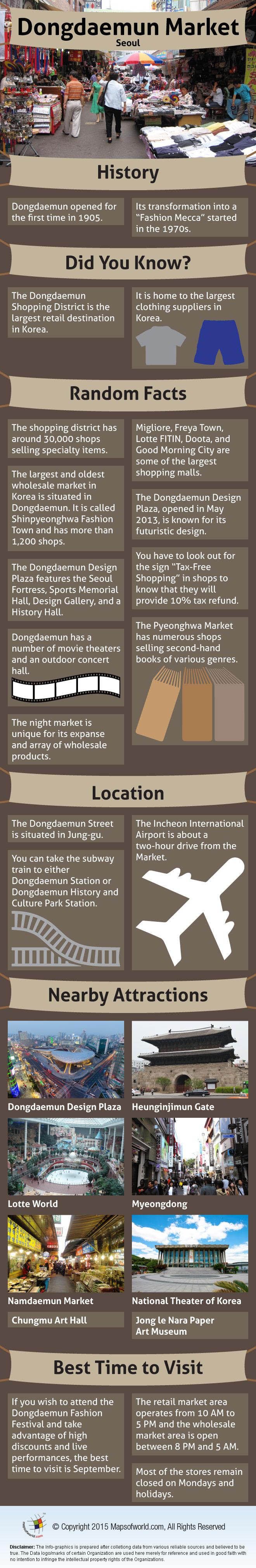 Dongdaemun Market Infographic