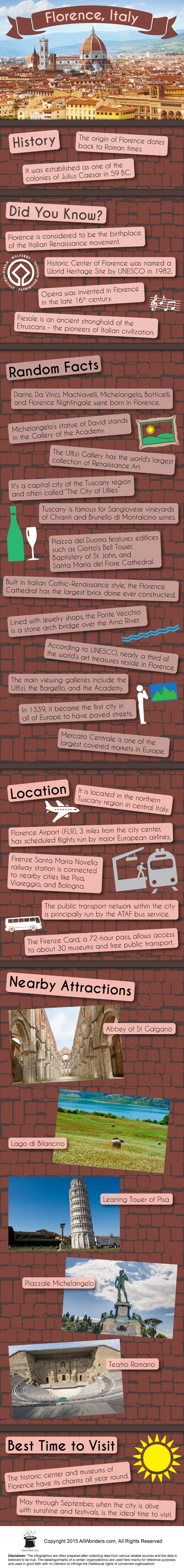 Florence Italy Infographic