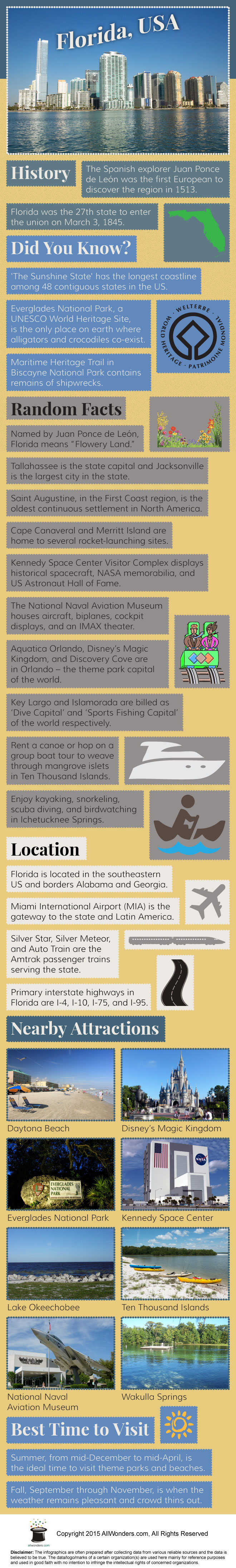 Florida Travel Infographics