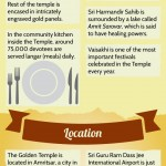 Golden Temple Infographic