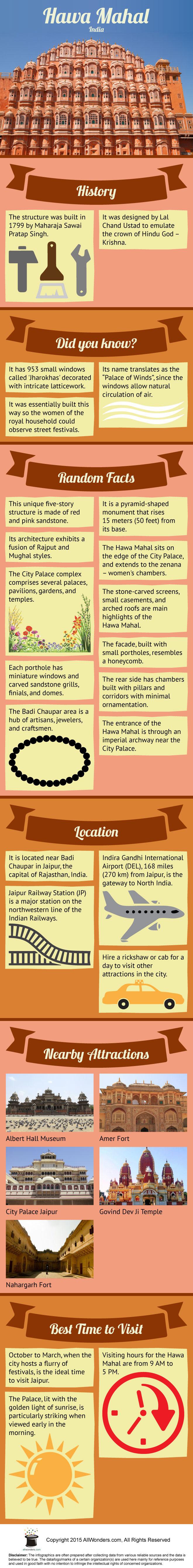 Hawa Mahal Infographic