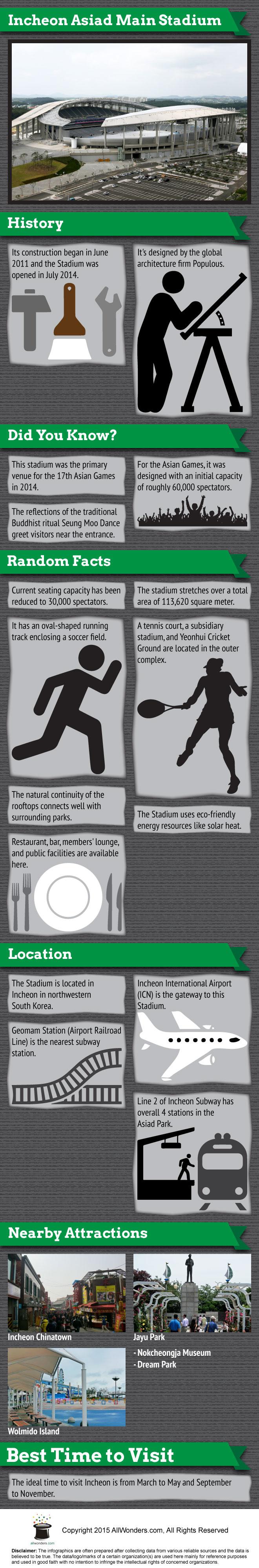 Incheon Asiad Main Stadium Infographic