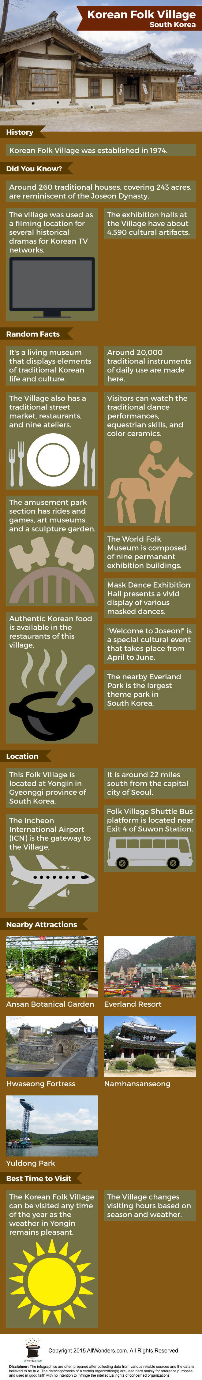 Korean Folk Village Infographic