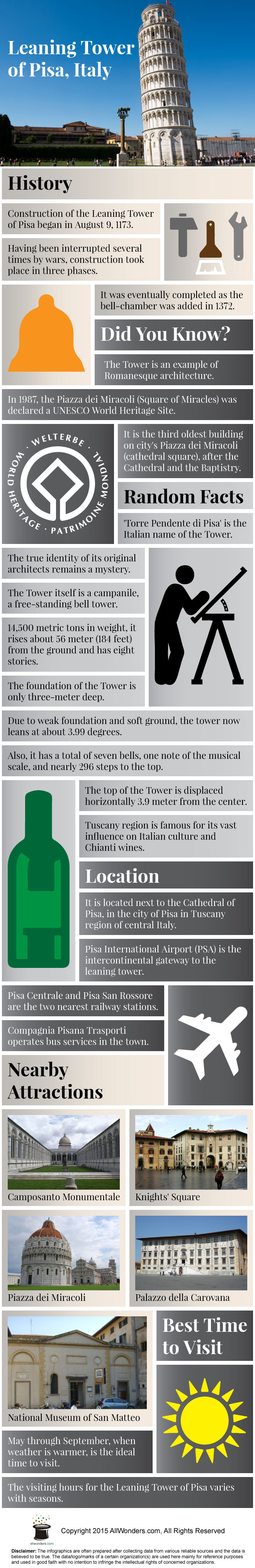 Leaning Tower Of Pisa Infographic