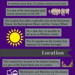 London Eye Infographic