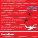 Nuuk Infographic