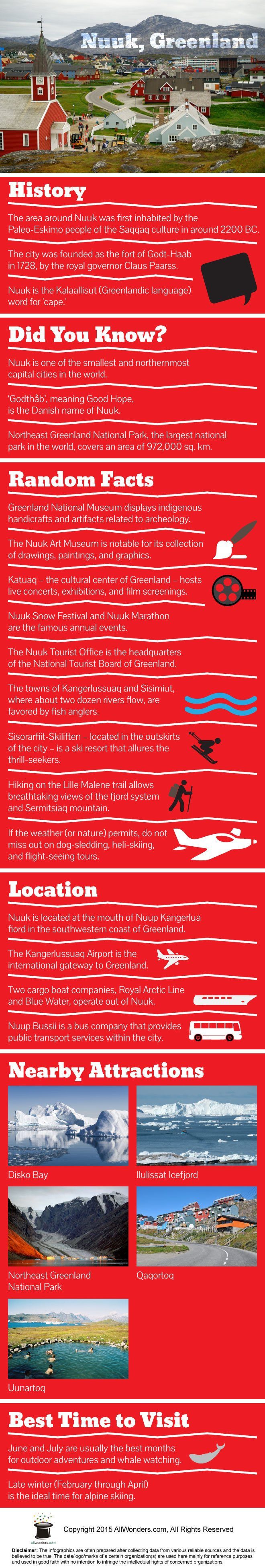 Nuuk Infographic