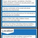 Robben Island Infographic