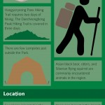 Seoraksan National Park Infographic