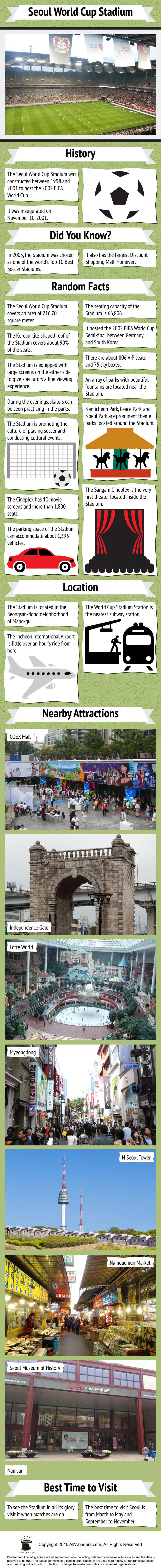 Seoul World Cup Stadium Infographic