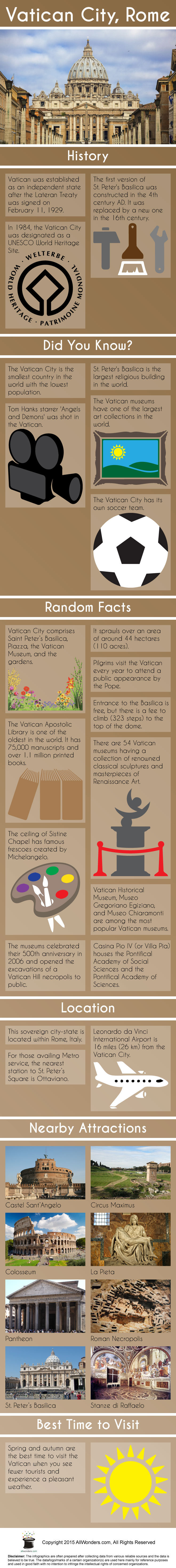 Vatican City Infographic