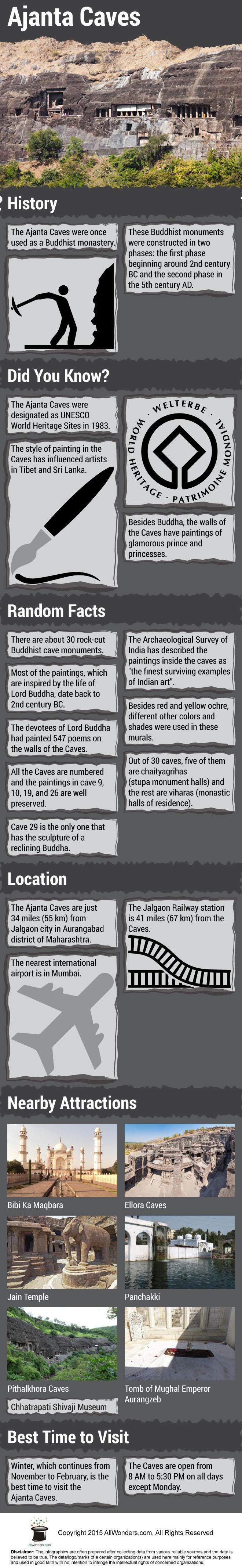 Ajanta Caves Infographic