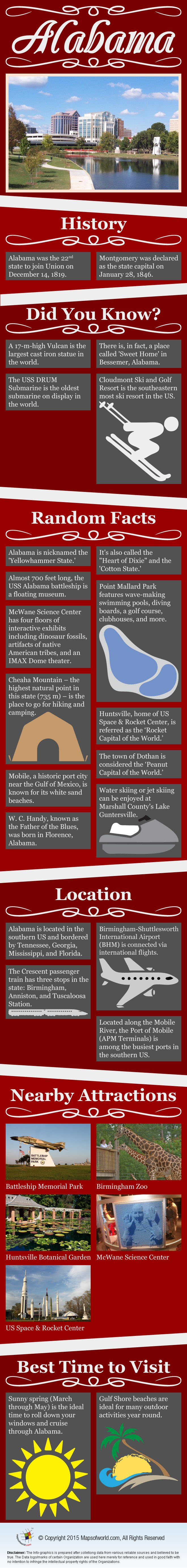 Alabama  Infographic