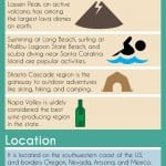 California Travel Infographics
